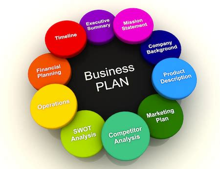 Event Planning To Do List Template Beautiful Executive